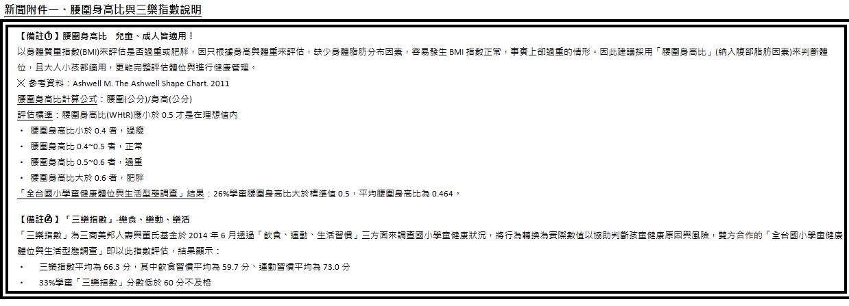三商美邦人壽「三樂小子養成計劃」首年成果亮眼!