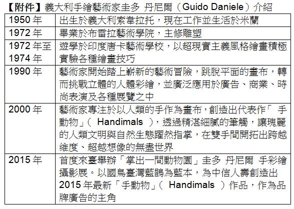中國信託人壽「動物狂想藝術派對」假日工作坊
