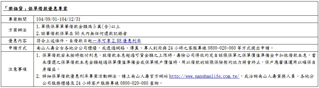 南山人壽推出「樂福貸」保單借款優惠專案 開學周轉最靈活