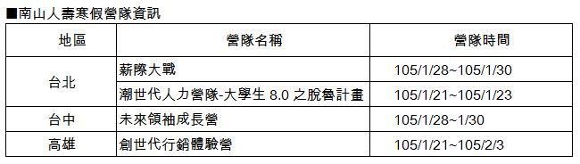 南山人壽大學生寒假營隊起跑